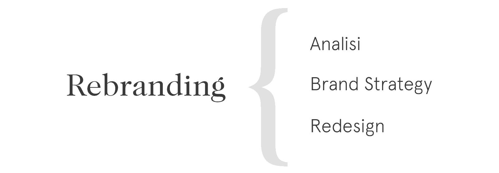 fasi del rebranding